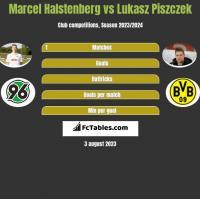 Marcel Halstenberg vs Łukasz Piszczek h2h player stats