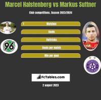 Marcel Halstenberg vs Markus Suttner h2h player stats