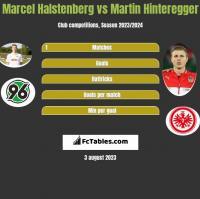 Marcel Halstenberg vs Martin Hinteregger h2h player stats