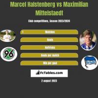 Marcel Halstenberg vs Maximilian Mittelstaedt h2h player stats