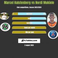 Marcel Halstenberg vs Nordi Mukiele h2h player stats