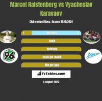 Marcel Halstenberg vs Vyacheslav Karavaev h2h player stats