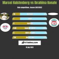 Marcel Halstenberg vs Ibrahima Konate h2h player stats