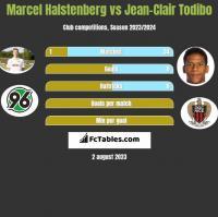 Marcel Halstenberg vs Jean-Clair Todibo h2h player stats