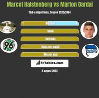 Marcel Halstenberg vs Marton Dardai h2h player stats