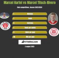 Marcel Hartel vs Marcel Titsch-Rivero h2h player stats