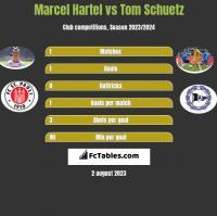 Marcel Hartel vs Tom Schuetz h2h player stats