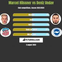 Marcel Hilssner vs Deniz Undav h2h player stats