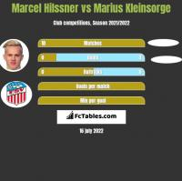 Marcel Hilssner vs Marius Kleinsorge h2h player stats