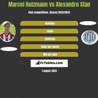 Marcel Holzmann vs Alexandru Stan h2h player stats