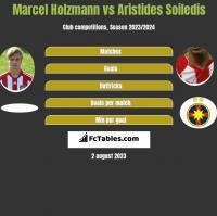 Marcel Holzmann vs Aristides Soiledis h2h player stats
