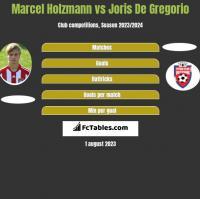 Marcel Holzmann vs Joris De Gregorio h2h player stats
