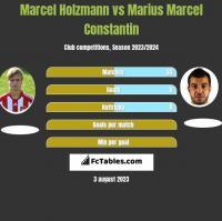 Marcel Holzmann vs Marius Marcel Constantin h2h player stats