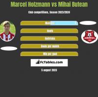 Marcel Holzmann vs Mihai Butean h2h player stats
