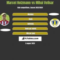 Marcel Holzmann vs Mihai Velisar h2h player stats