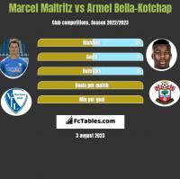 Marcel Maltritz vs Armel Bella-Kotchap h2h player stats