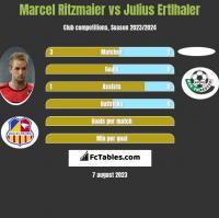 Marcel Ritzmaier vs Julius Ertlhaler h2h player stats