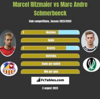 Marcel Ritzmaier vs Marc Andre Schmerboeck h2h player stats