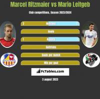 Marcel Ritzmaier vs Mario Leitgeb h2h player stats