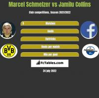 Marcel Schmelzer vs Jamilu Collins h2h player stats