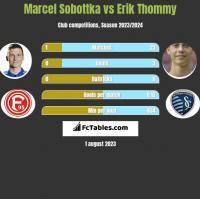 Marcel Sobottka vs Erik Thommy h2h player stats