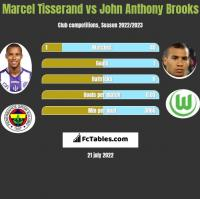 Marcel Tisserand vs John Anthony Brooks h2h player stats