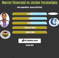 Marcel Tisserand vs Jordan Torunarigha h2h player stats