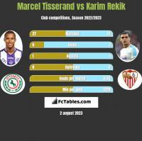 Marcel Tisserand vs Karim Rekik h2h player stats