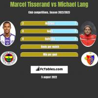 Marcel Tisserand vs Michael Lang h2h player stats