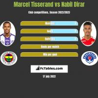 Marcel Tisserand vs Nabil Dirar h2h player stats