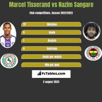 Marcel Tisserand vs Nazim Sangare h2h player stats