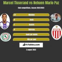Marcel Tisserand vs Nehuen Mario Paz h2h player stats