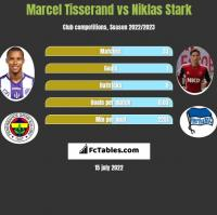 Marcel Tisserand vs Niklas Stark h2h player stats