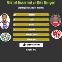 Marcel Tisserand vs Niko Bungert h2h player stats