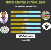Marcel Tisserand vs Paolo Lemos h2h player stats