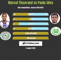 Marcel Tisserand vs Paulo Silva h2h player stats