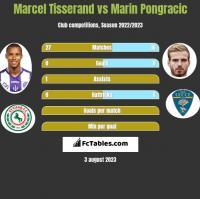 Marcel Tisserand vs Marin Pongracic h2h player stats