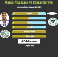 Marcel Tisserand vs Cebrail Karayel h2h player stats