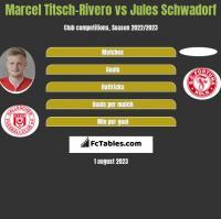 Marcel Titsch-Rivero vs Jules Schwadorf h2h player stats