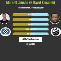 Marcell Jansen vs David Kinsombi h2h player stats