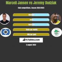 Marcell Jansen vs Jeremy Dudziak h2h player stats
