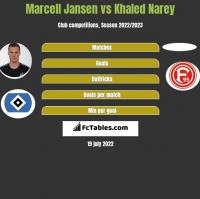 Marcell Jansen vs Khaled Narey h2h player stats