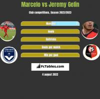 Marcelo vs Jeremy Gelin h2h player stats