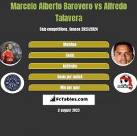 Marcelo Alberto Barovero vs Alfredo Talavera h2h player stats