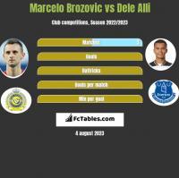 Marcelo Brozovic vs Dele Alli h2h player stats