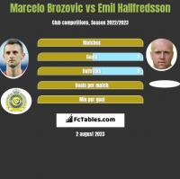 Marcelo Brozovic vs Emil Hallfredsson h2h player stats