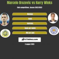 Marcelo Brozovic vs Harry Winks h2h player stats