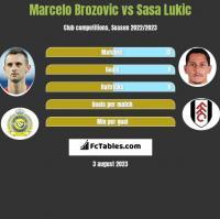 Marcelo Brozovic vs Sasa Lukic h2h player stats