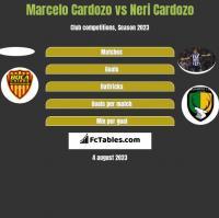 Marcelo Cardozo vs Neri Cardozo h2h player stats