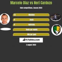 Marcelo Diaz vs Neri Cardozo h2h player stats